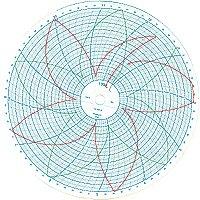 "00210202  0-200F 24-HR Partlow Circular Chart Recorder Paper, 10"""